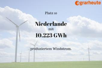 Windstromproduktion